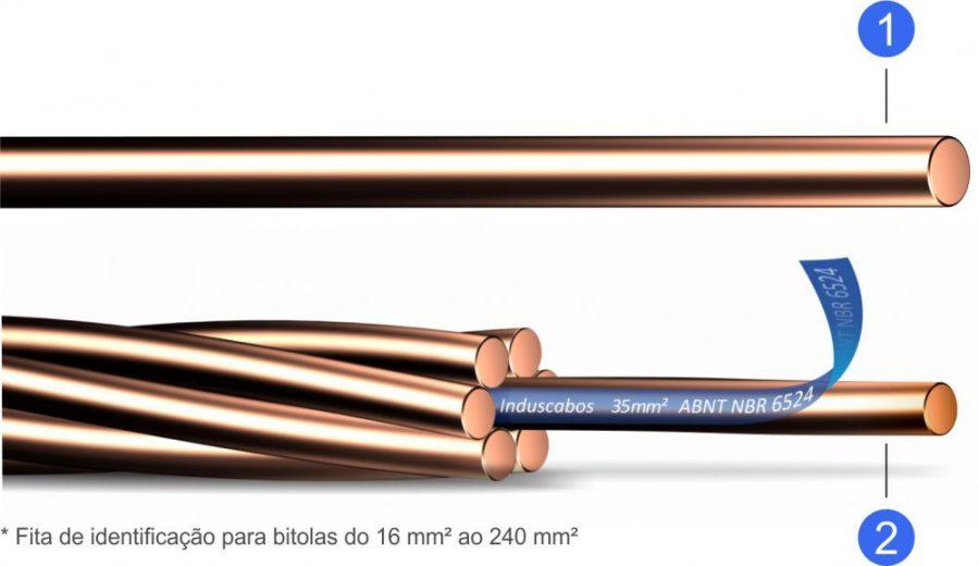 fio e cabo de cobre nu com fita de identificação